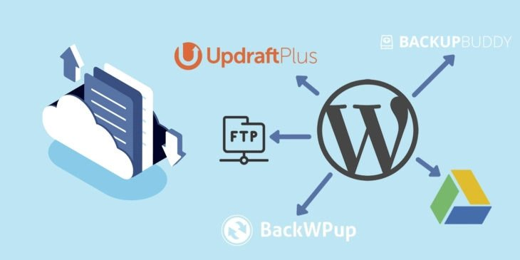 Creating a WordPress backup the complete guide
